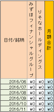 japan-dividend