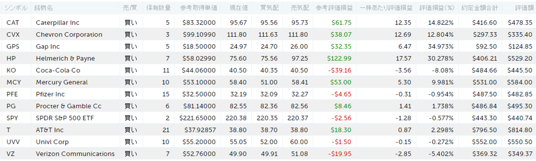 portfolio_america_stock