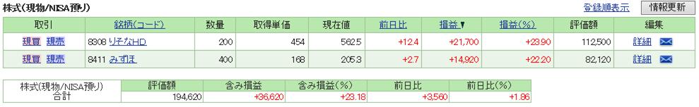 portfolio_japan_stock